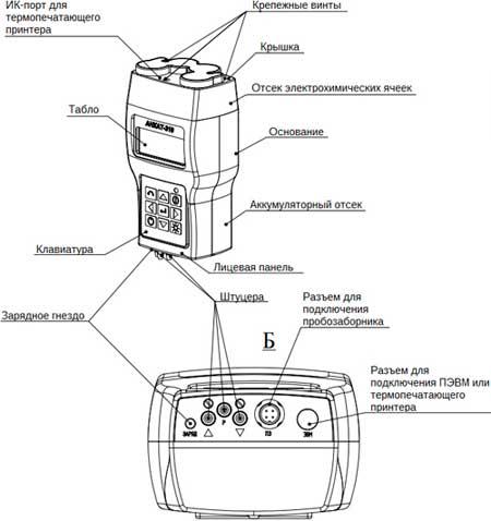 Внешний вид газоанализатора АНКАТ-310