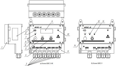 Внешний вид блоков питания и сигнализации БПС-3, БПС-3-И
