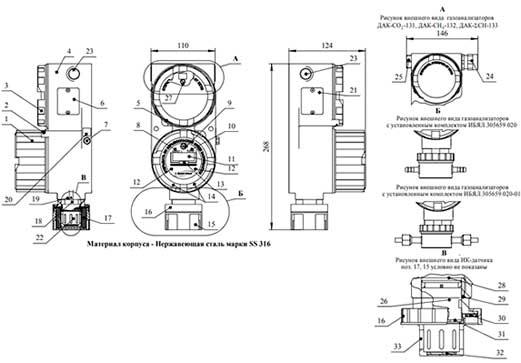 Внешний вид газоанализатора ДАК ИБЯЛ.418414.071-126,..,-139