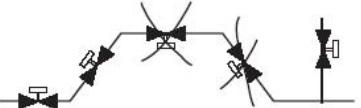 Схема расположения клапанов ДУ15-200 на трубопроводе
