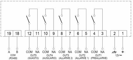 схема подключения Seitron RGW032